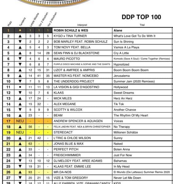 DDP_Charts_LattessoRemix_Platz26